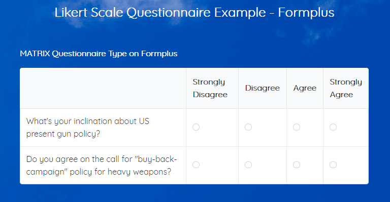 Likert Scale Questionnaire Template from storage.googleapis.com