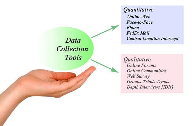 7 Data Collection Methods Tools For Research