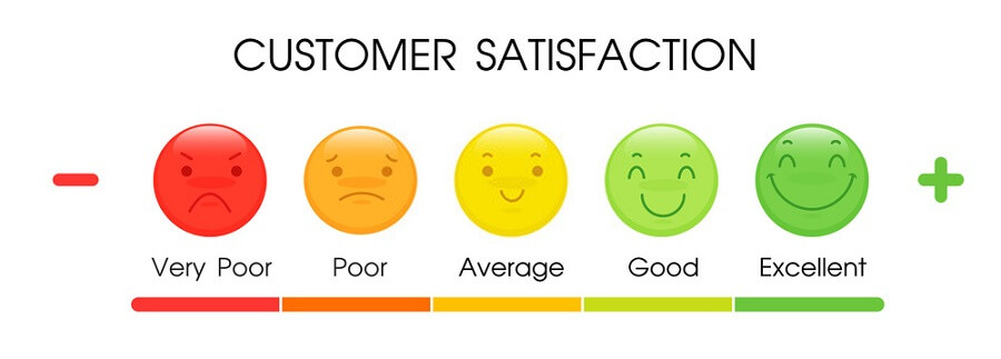 13 Free Likert Scale Templates Questionnaire Examples