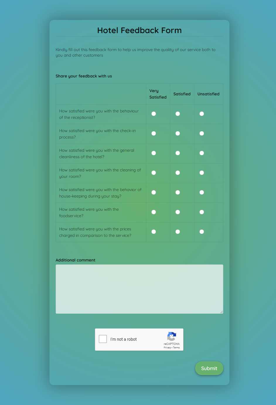 Hotel Feedback Form Template template