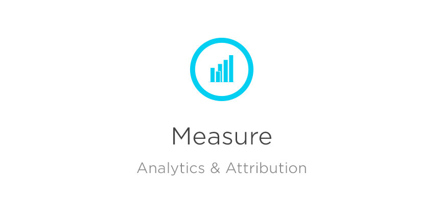 Analytics & Attribution