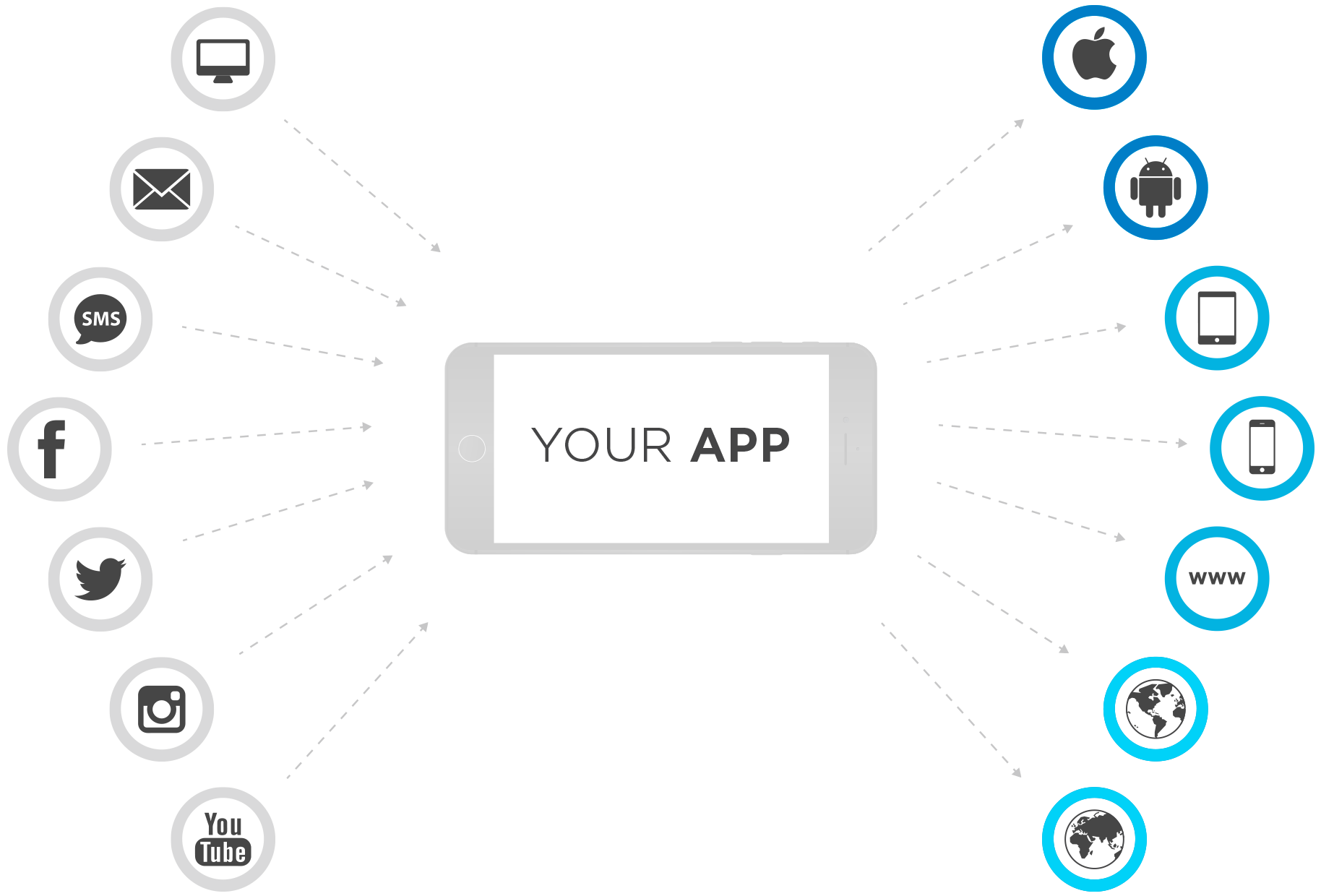 Promote your app through owned and paid channels