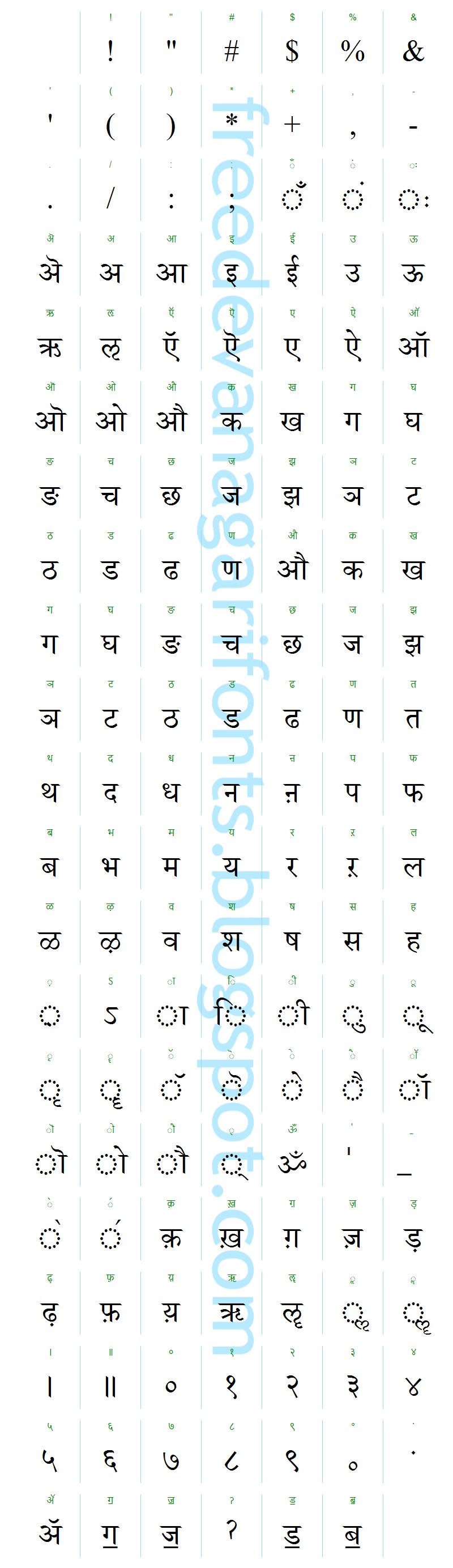 Kokila ~ Free Devanagari Fonts