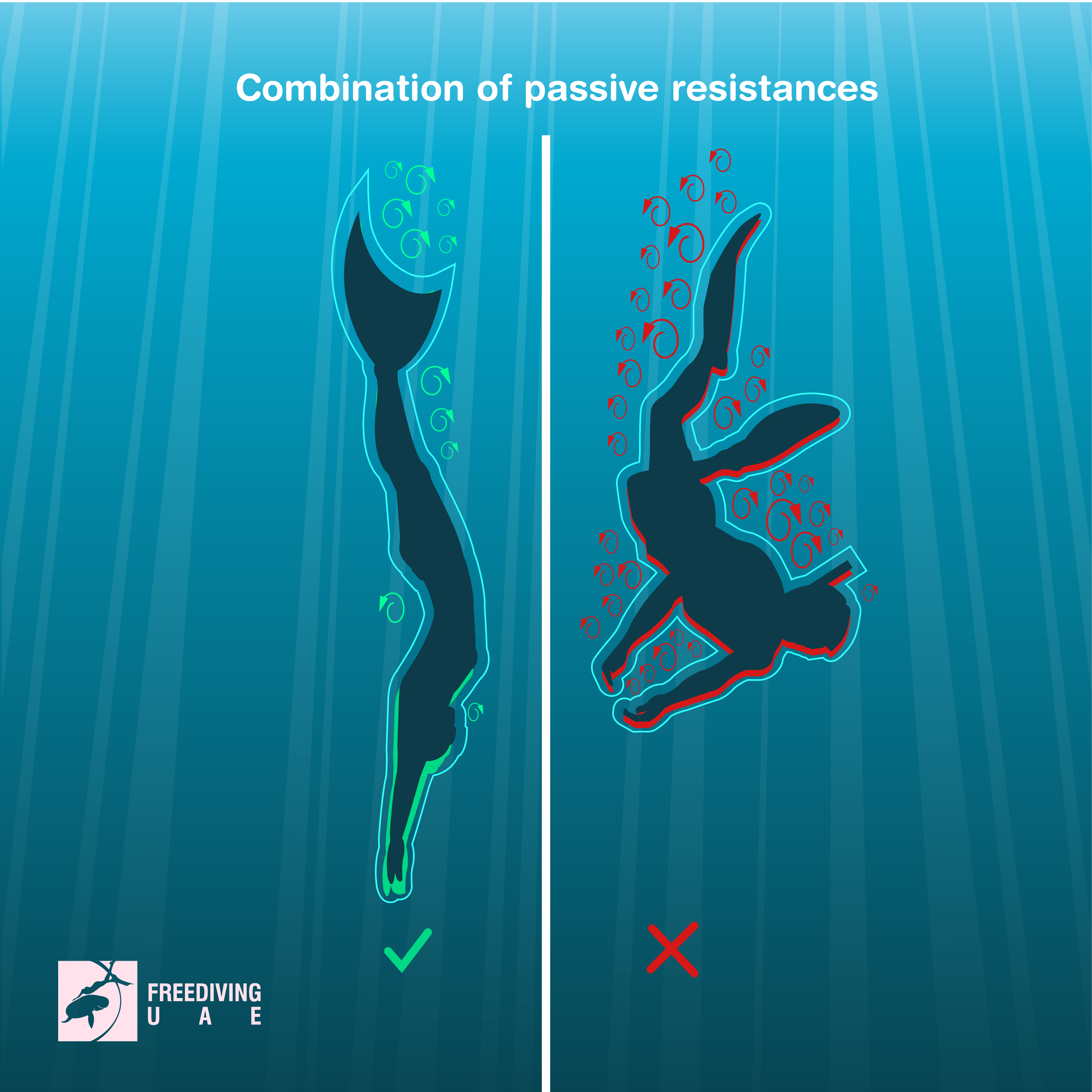 Swimming resistance: why is it important to be streamlined? - Freediving in United Arab Emirates. Courses, Certificates and Equipment