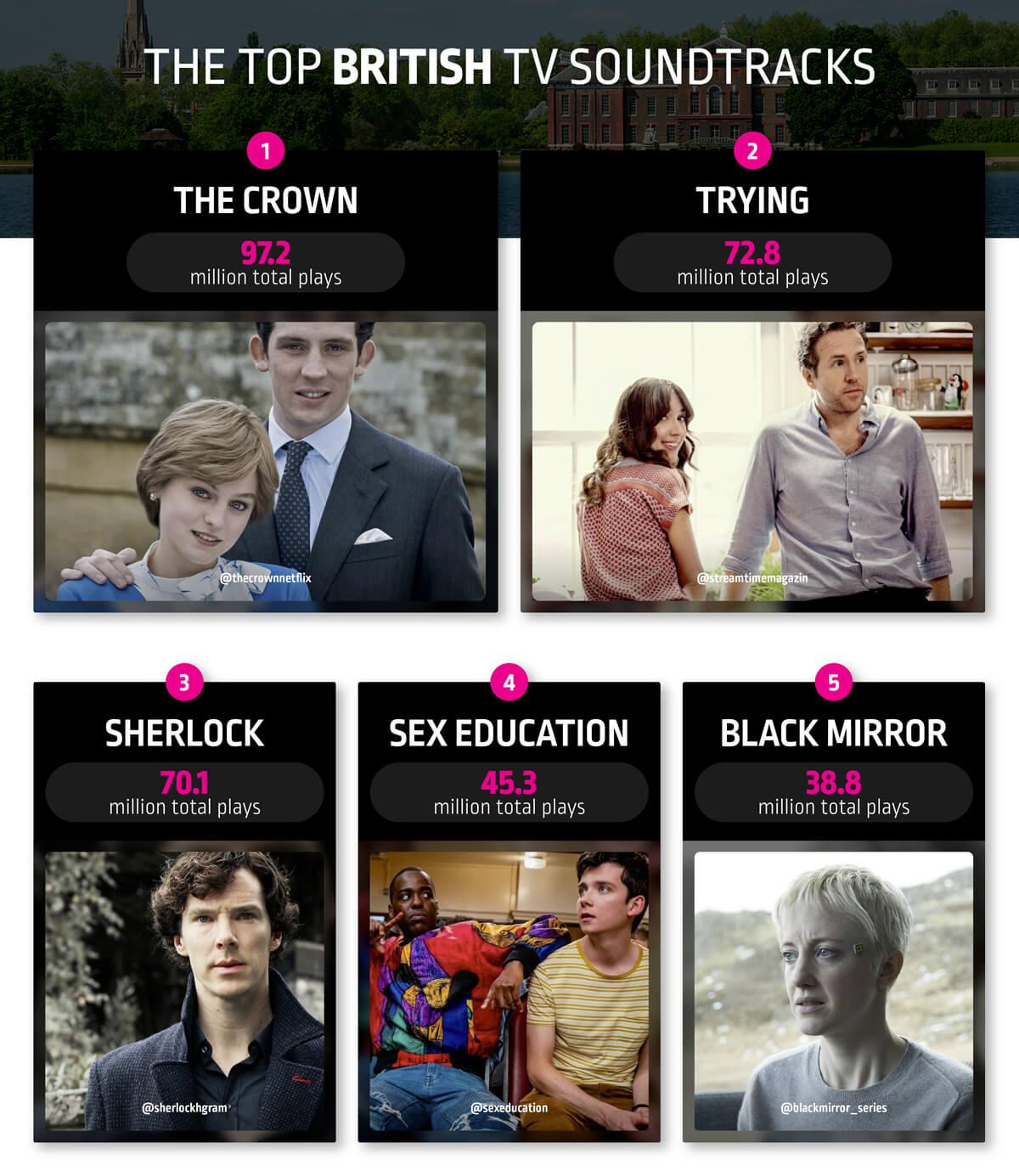 top british tv soundtracks