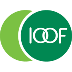 IOOF HOLDINGS LIMITED