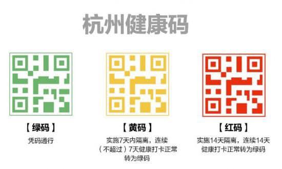 武漢肺炎》中國紅綠黃「健康碼」監控手機控疫情,西方國家為何不跟進?|瘟疫、科技與民主自由