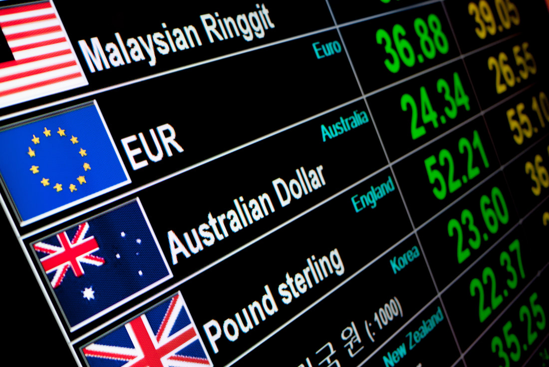 Analyzing and Trading Cross Currency Pairs – Part 4
