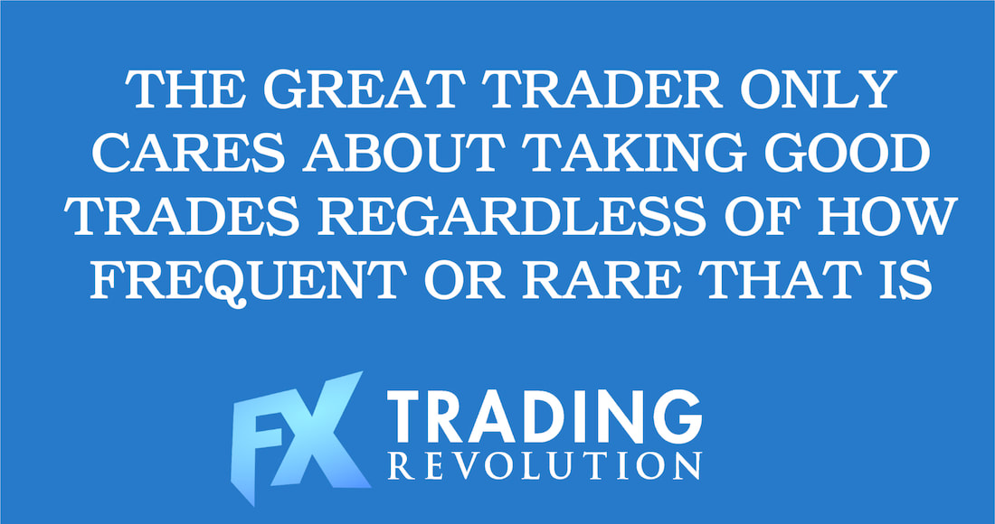 Great Forex traders are patient