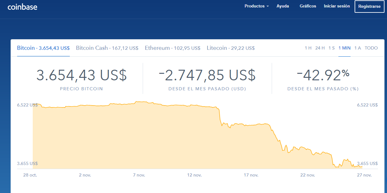 Coinbase trading cryptocurrencies