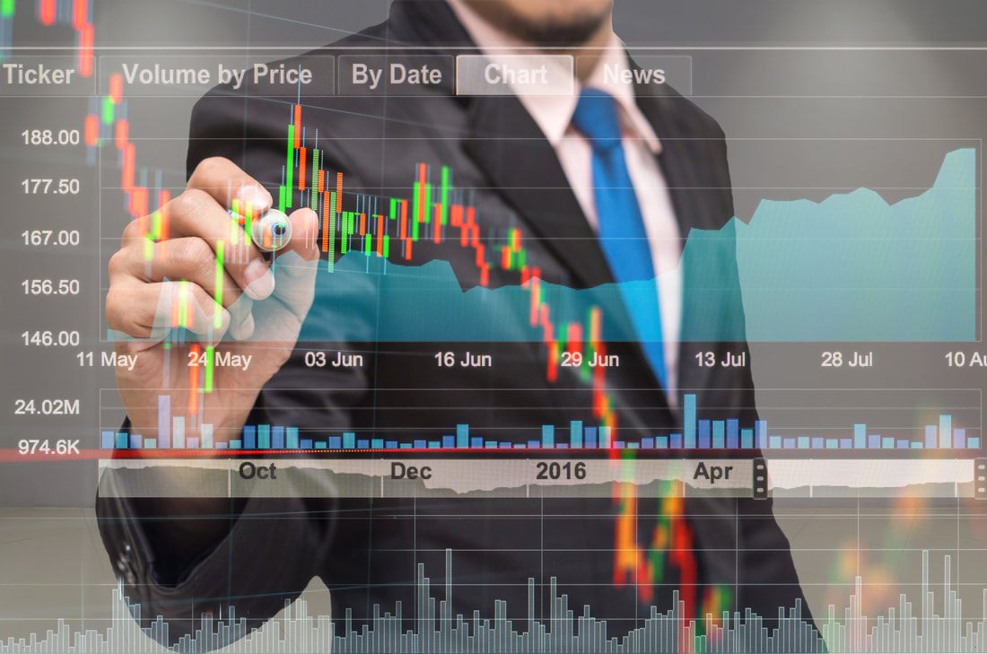 Day-trading Forex with the ADR