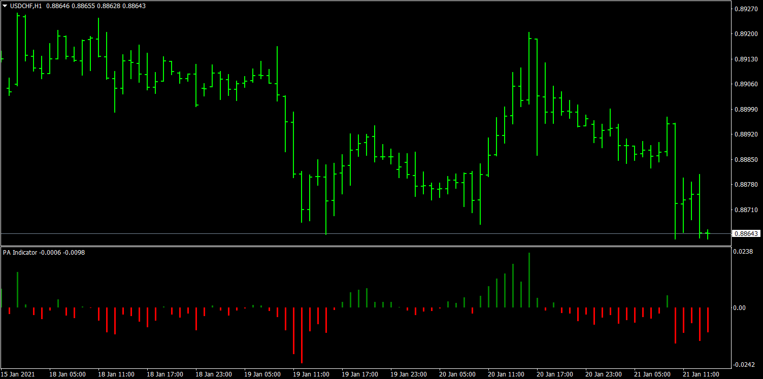 mt4 price alerts forex indicator metatrader 4