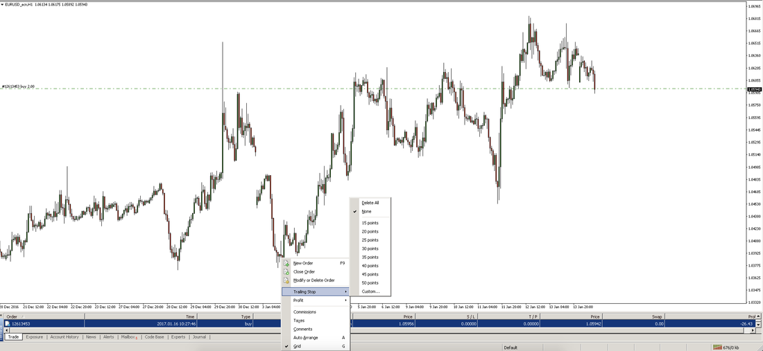 Forex Trailing Stop