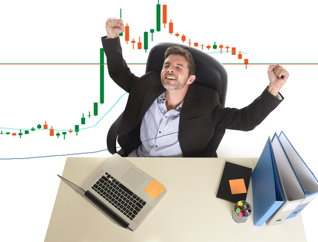 Forex Trading Personality Types