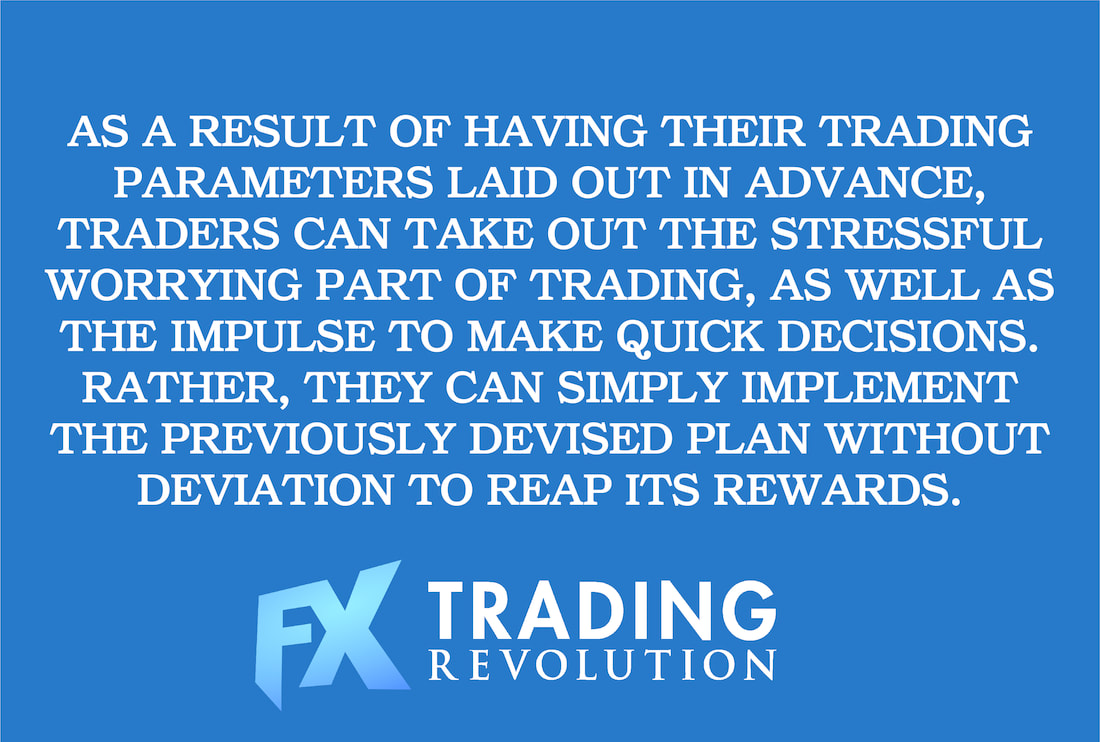 Psychology of Successful Forex Traders