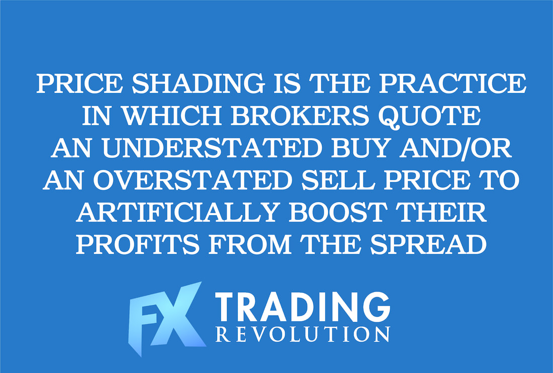 Forex Price Shading and Slippage