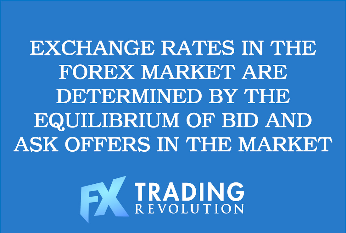 exchange rates in the Forex market are determined by the equilibrium of bid and ask offers in the market