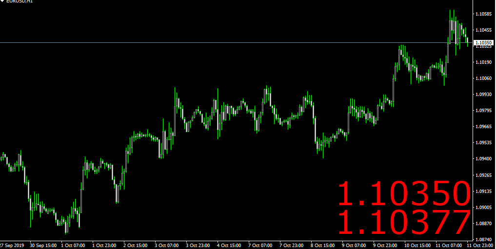 metatrader 4 display limit market price