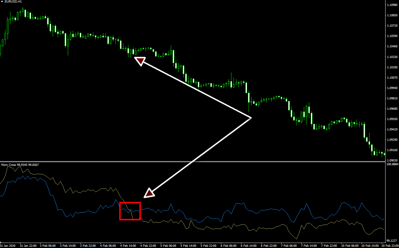 mt4 profitable momentum custom indicator