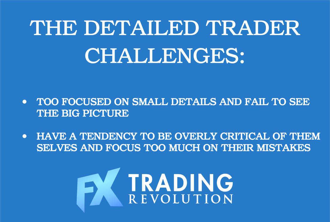 The Detailed Trader Challenges