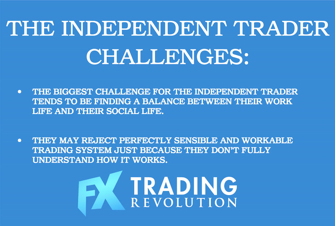 The Independent Trader Challenges
