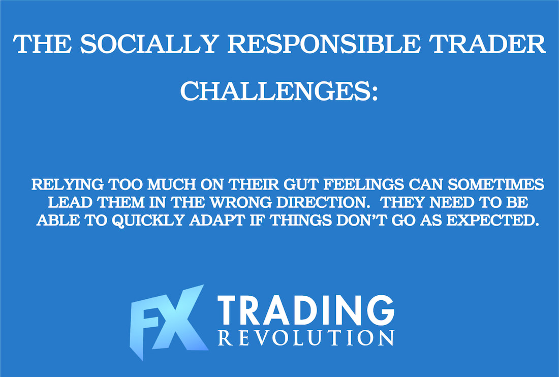 Socially Responsible Trader Challanges