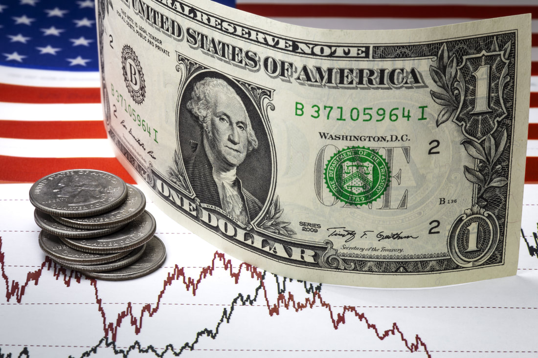 What is US Dollar Index DXY USDX Forex Trading