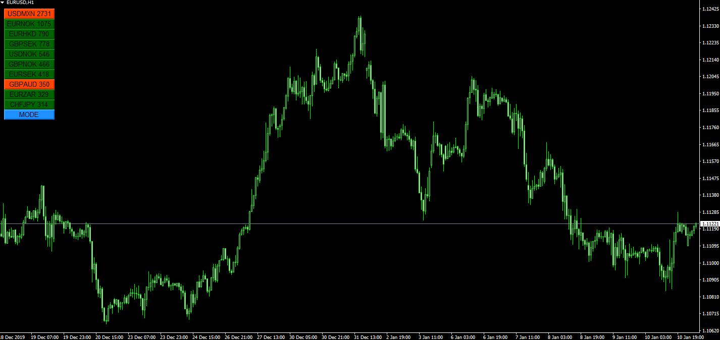 metatrader 4 indicator show buying selling forces at a glance