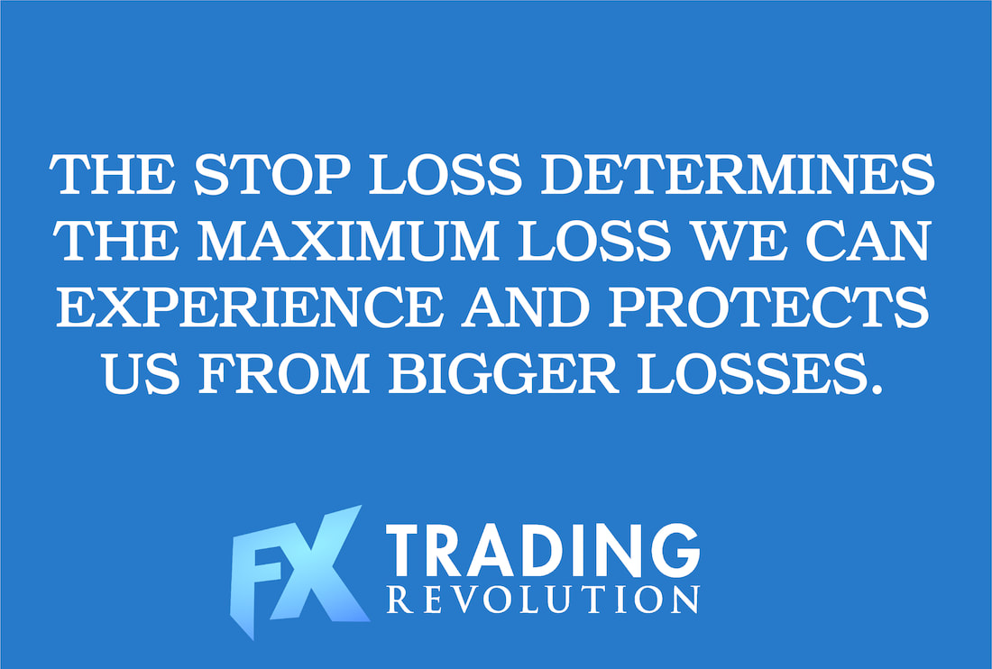 Stop-Loss in Forex Trading