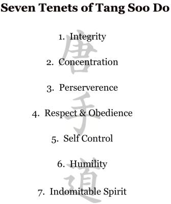 7 Tenets of Tang Soo Do