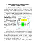 Интерфейс на микропроцесора с аналоговите източници на информация Принцип на изграждане