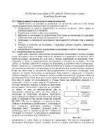 Машинна програма и Асемблер Семантика на езика Асемблер Директиви