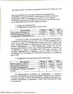 Анализ на Нефтохим АД