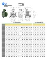 Ел асинхронен мотор тип IEC80 B35