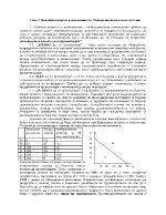 Основни въпроси в икономиката Типове икономически системи