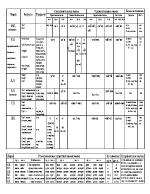 Таблица с падежите в руския език