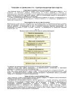 Структура на промишлеността в България