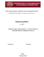 Контрол върху задълженията - чл 46 от Закон за корпоративното подоходно облагане