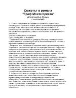 Сюжетът в романа Граф Монте Кристо - план конспект