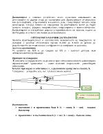Далекомер - оптично устройство