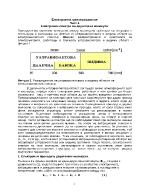 Електронна спектроскопия Част 1 Електронни спектри на двуатомни молекули