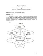 BAEB 301D Основи на стопанското управление