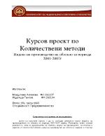Курсов проект по количествени методи - индекс на производство на облекло за периода 2001 - 2007 г