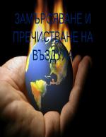 Замърсяване и пречистване на въздуха Mетан