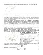 Циркулация на вектора на магнитната индукция по затворен контур във вакуум