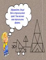 Обиколка на триъгълник и правоъгълник