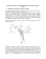 Принцип на работа на вятърните турбини Анемометри Ветрови ресурс