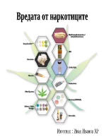 Вредата от наркотиците