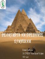 Религията на древните египтяни