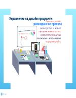 Управление на дизайн процесите